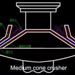 medium-cone-crusher