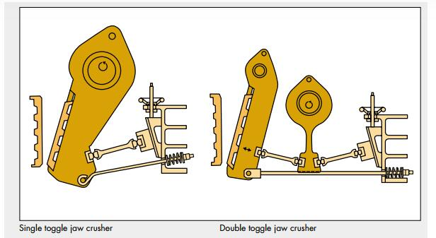Difference Between Single and Double Toggle Jaw Crusher