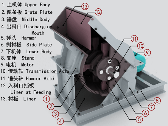 hammer crusher design