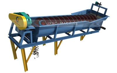 sand screw washer