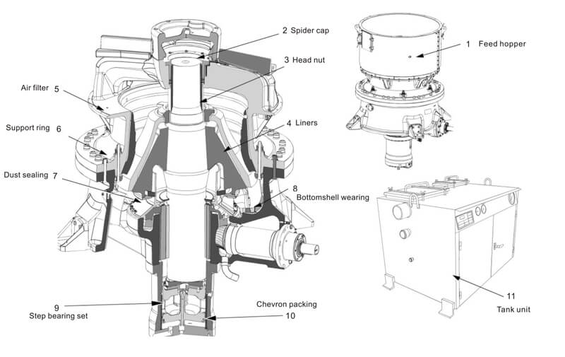 gp cone crusher structure chart